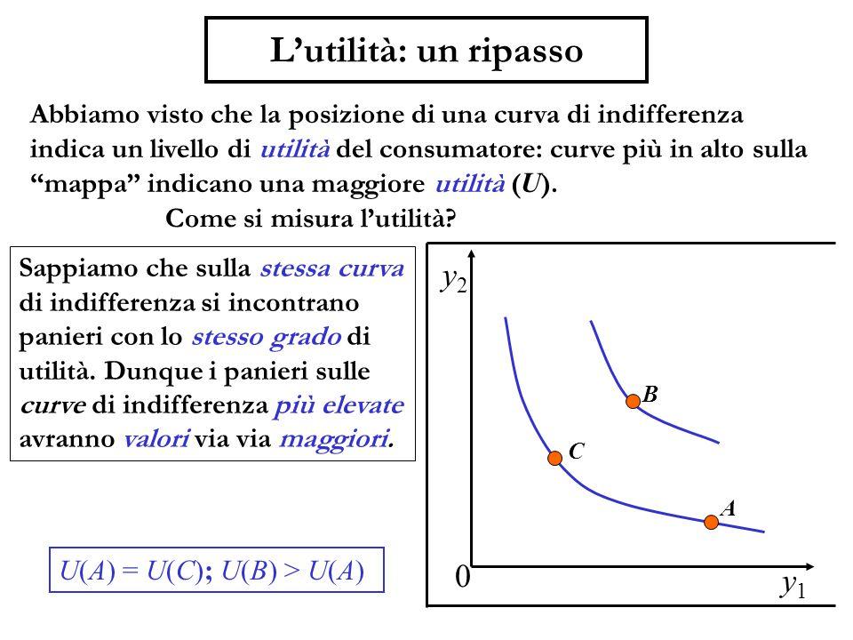 L'utilità: un ripasso y1y1 y2y2 0 A B Abbiamo visto che la posizione di una curva di indifferenza indica un livello di utilità del consumatore: curve più in alto sulla mappa indicano una maggiore utilità ( U ).