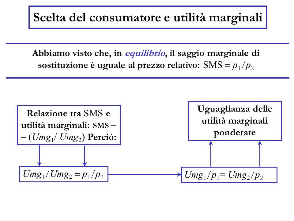 Scelta del consumatore e utilità marginali Abbiamo visto che, in equilibrio, il saggio marginale di sostituzione è uguale al prezzo relativo: SMS  p 1 / p 2 Uguaglianza delle utilità marginali ponderate Umg 1 / Umg 2  p 1 / p 2 Umg 1 / p 1 = Umg 2 / p 2 Relazione tra SMS e utilità marginali: SMS =  Umg 1 / Umg 2 ) Perciò: