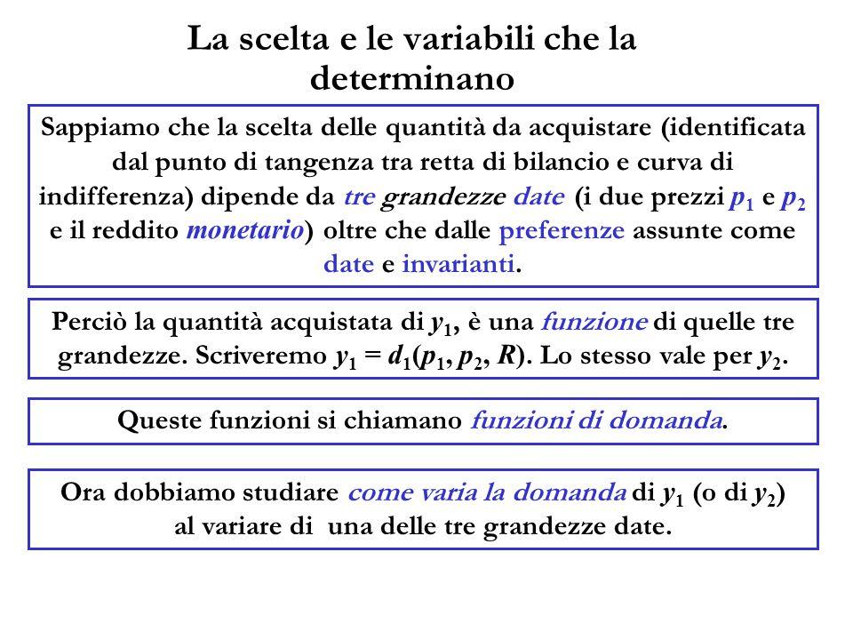La scelta e le variabili che la determinano Perciò la quantità acquistata di y 1, è una funzione di quelle tre grandezze.