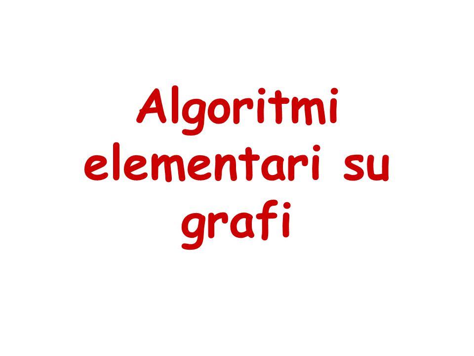 Algoritmi di ricerca su grafo Ricerca sistematica di archi o vertici di un grafo Il grafo G = (V,E) può essere diretto o non diretto Negli algoritmi nel seguito si assume una rappresentazione a lista di adiacenza Applicazioni –Compilatori –Grafica –Mape digitali –Reti: routing, clustering, localizzazione, ecc.