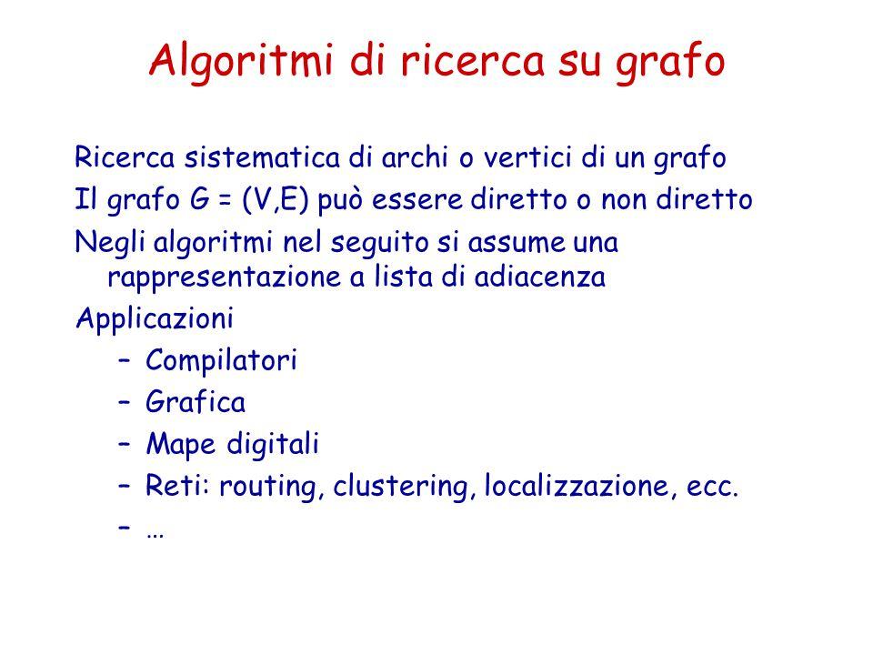 Algoritmi di ricerca su grafo Ricerca sistematica di archi o vertici di un grafo Il grafo G = (V,E) può essere diretto o non diretto Negli algoritmi n