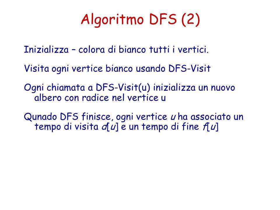 Algoritmo DFS (2) Inizializza – colora di bianco tutti i vertici. Visita ogni vertice bianco usando DFS-Visit Ogni chiamata a DFS-Visit(u) inizializza