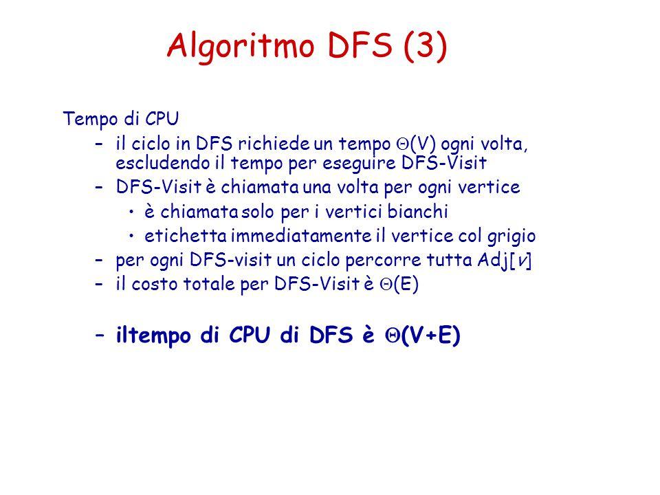 Algoritmo DFS (3) Tempo di CPU –il ciclo in DFS richiede un tempo  (V) ogni volta, escludendo il tempo per eseguire DFS-Visit –DFS-Visit è chiamata u
