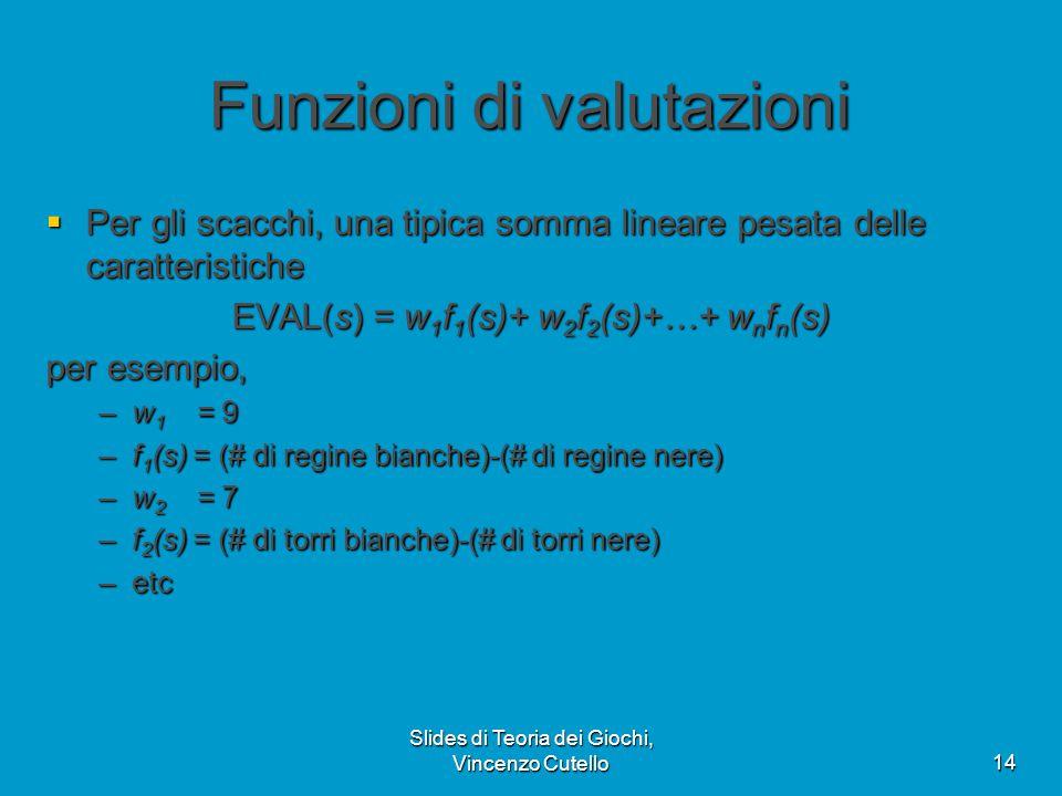 Slides di Teoria dei Giochi, Vincenzo Cutello14 Funzioni di valutazioni  Per gli scacchi, una tipica somma lineare pesata delle caratteristiche EVAL(