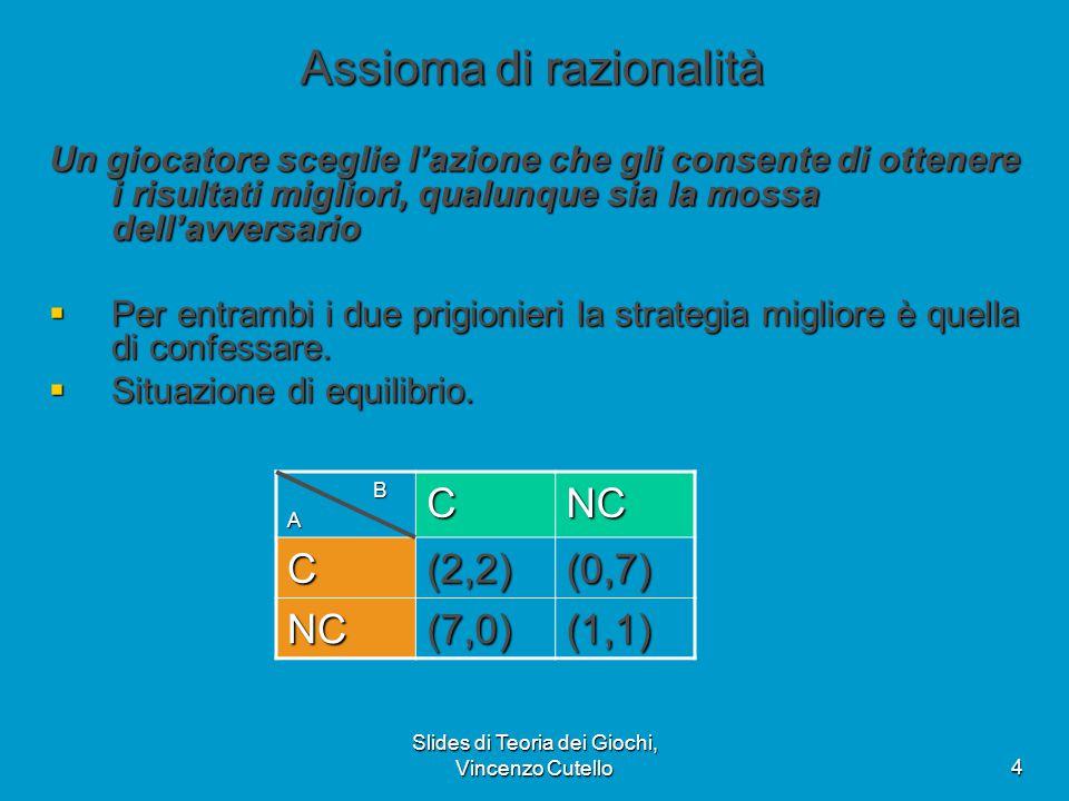 Slides di Teoria dei Giochi, Vincenzo Cutello4 Assioma di razionalità Un giocatore sceglie l'azione che gli consente di ottenere i risultati migliori, qualunque sia la mossa dell'avversario  Per entrambi i due prigionieri la strategia migliore è quella di confessare.