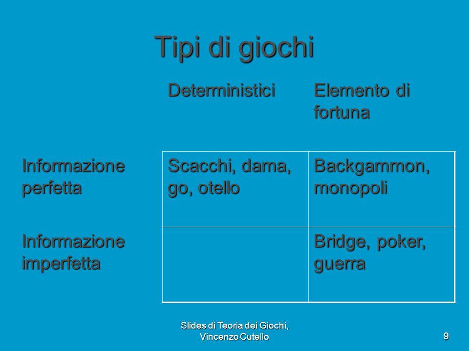 Slides di Teoria dei Giochi, Vincenzo Cutello9 Tipi di giochi Deterministici Elemento di fortuna Informazione perfetta Scacchi, dama, go, otello Backg