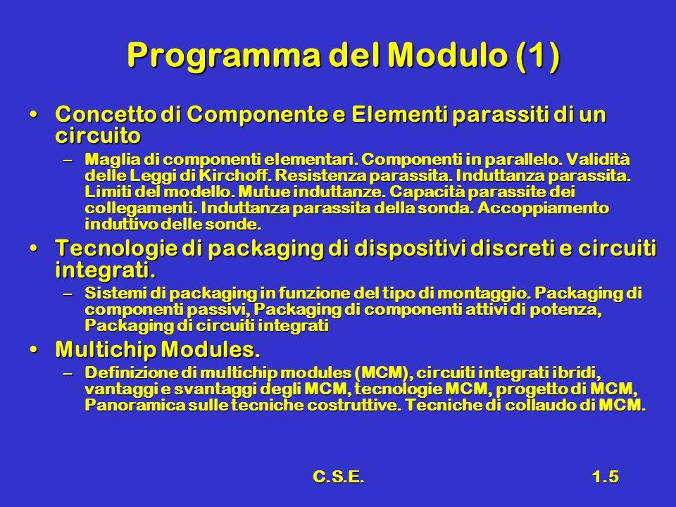 C.S.E.1.5 Programma del Modulo (1) Concetto di Componente e Elementi parassiti di un circuitoConcetto di Componente e Elementi parassiti di un circuito –Maglia di componenti elementari.