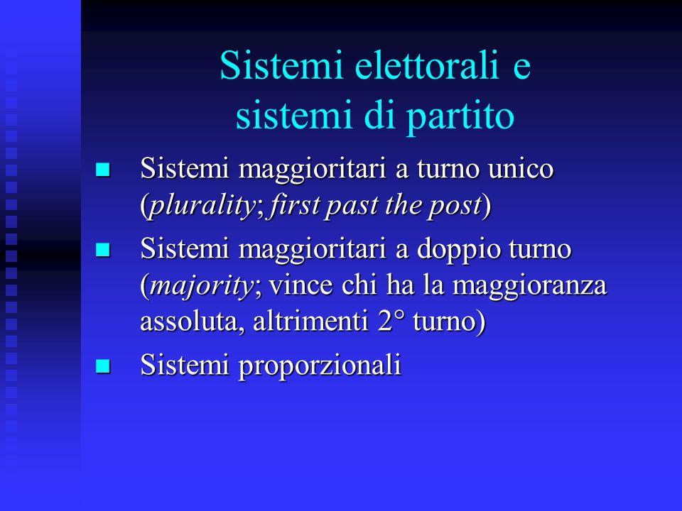 Sistemi elettorali e sistemi di partito Le leggi di Duverger (1954) Le leggi di Duverger (1954) 1.