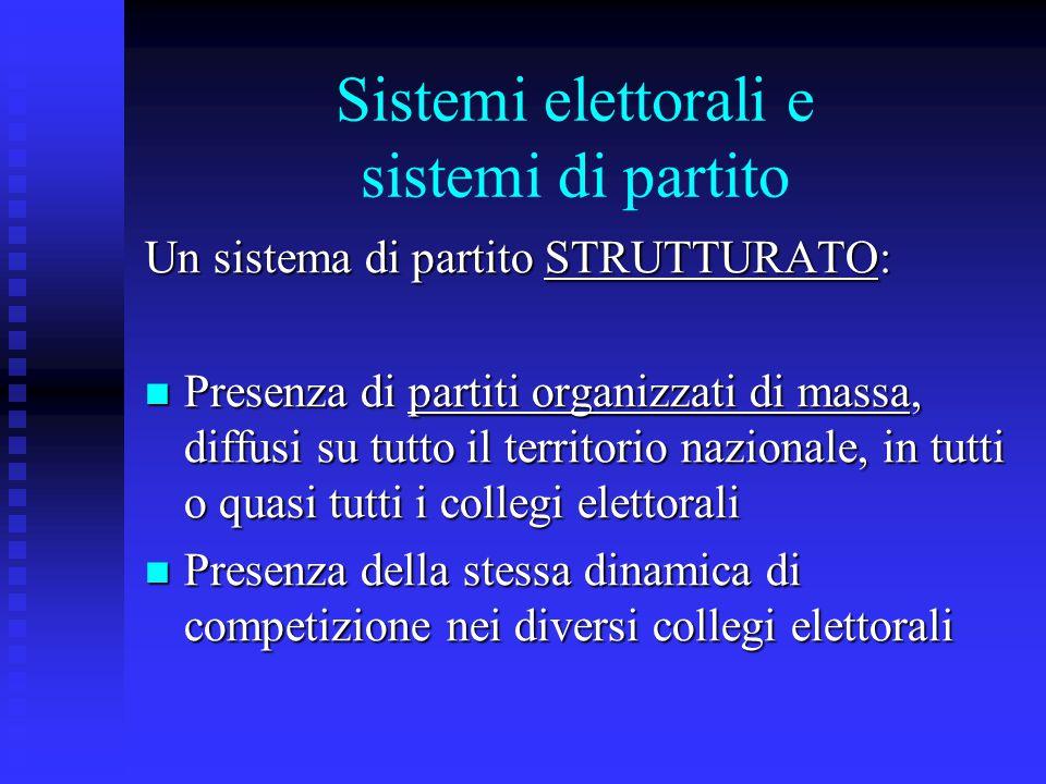 Sistemi elettorali e sistemi di partito Definizione di sistema bipartitico Definizione di sistema bipartitico 1.