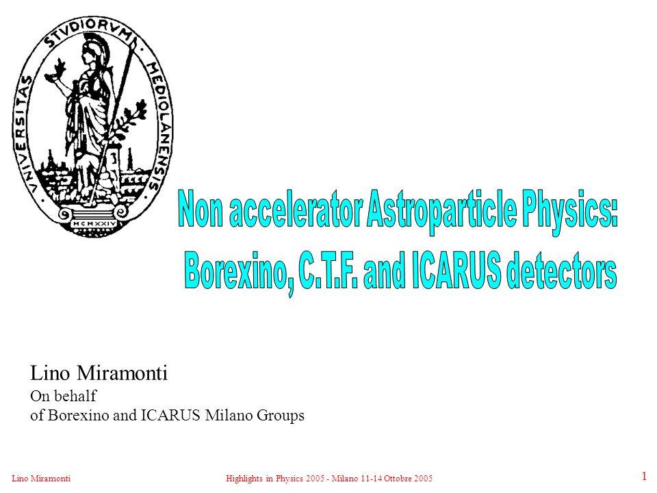 Lino MiramontiHighlights in Physics 2005 - Milano 11-14 Ottobre 2005 12