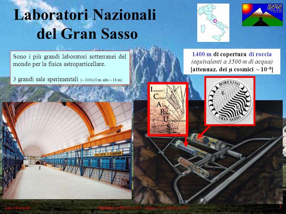 Lino MiramontiHighlights in Physics 2005 - Milano 11-14 Ottobre 2005 3 Laboratori Nazionali del Gran Sasso Sono i più grandi laboratori sotterranei del mondo per la fisica astroparticellare.