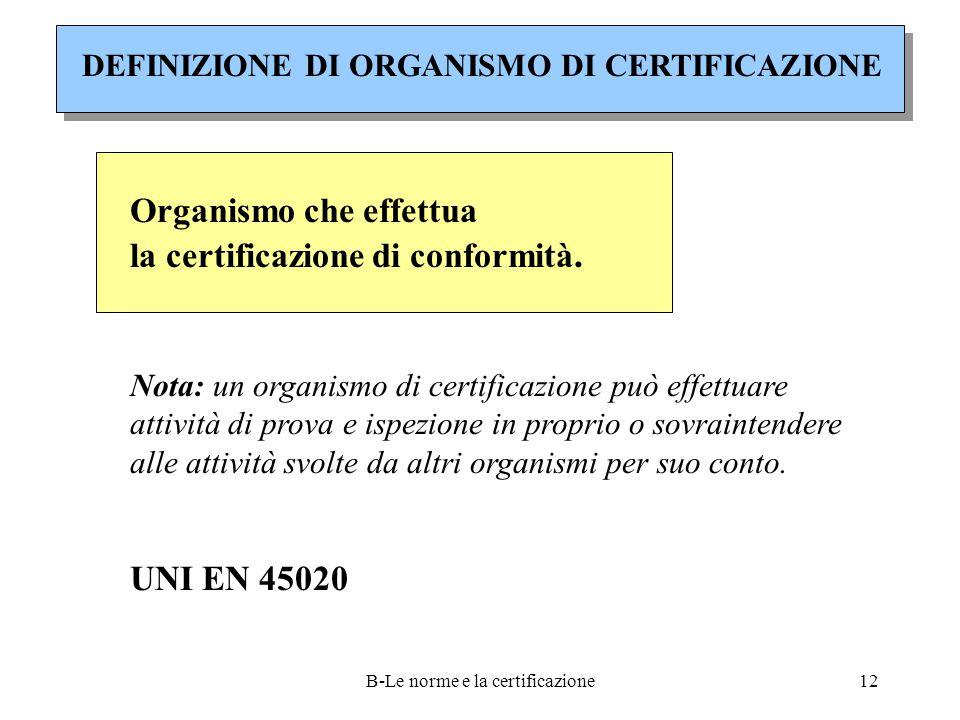 B-Le norme e la certificazione12 DEFINIZIONE DI ORGANISMO DI CERTIFICAZIONE Organismo che effettua la certificazione di conformità.