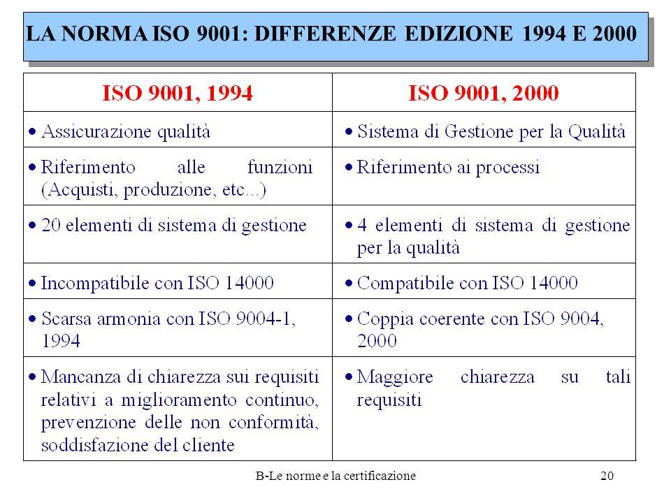 B-Le norme e la certificazione20 LA NORMA ISO 9001: DIFFERENZE EDIZIONE 1994 E 2000