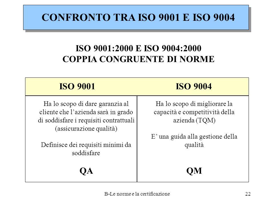 B-Le norme e la certificazione22 CONFRONTO TRA ISO 9001 E ISO 9004 ISO 9001ISO 9004 Ha lo scopo di dare garanzia al cliente che l'azienda sarà in grado di soddisfare i requisiti contrattuali (assicurazione qualità) Definisce dei requisiti minimi da soddisfare QA Ha lo scopo di migliorare la capacità e competitività della azienda (TQM) E' una guida alla gestione della qualità QM ISO 9001:2000 E ISO 9004:2000 COPPIA CONGRUENTE DI NORME