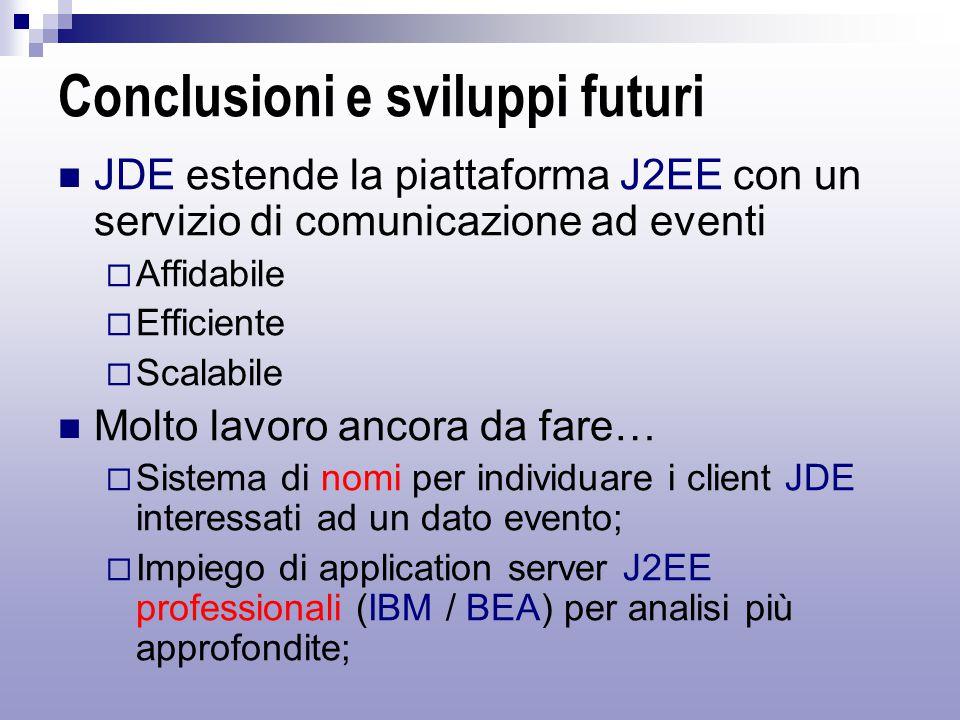 Conclusioni e sviluppi futuri JDE estende la piattaforma J2EE con un servizio di comunicazione ad eventi  Affidabile  Efficiente  Scalabile Molto lavoro ancora da fare…  Sistema di nomi per individuare i client JDE interessati ad un dato evento;  Impiego di application server J2EE professionali (IBM / BEA) per analisi più approfondite;