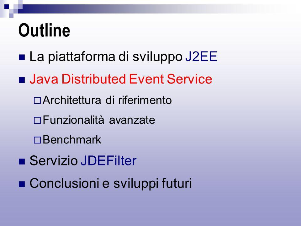 Outline La piattaforma di sviluppo J2EE Java Distributed Event Service  Architettura di riferimento  Funzionalità avanzate  Benchmark Servizio JDEFilter Conclusioni e sviluppi futuri