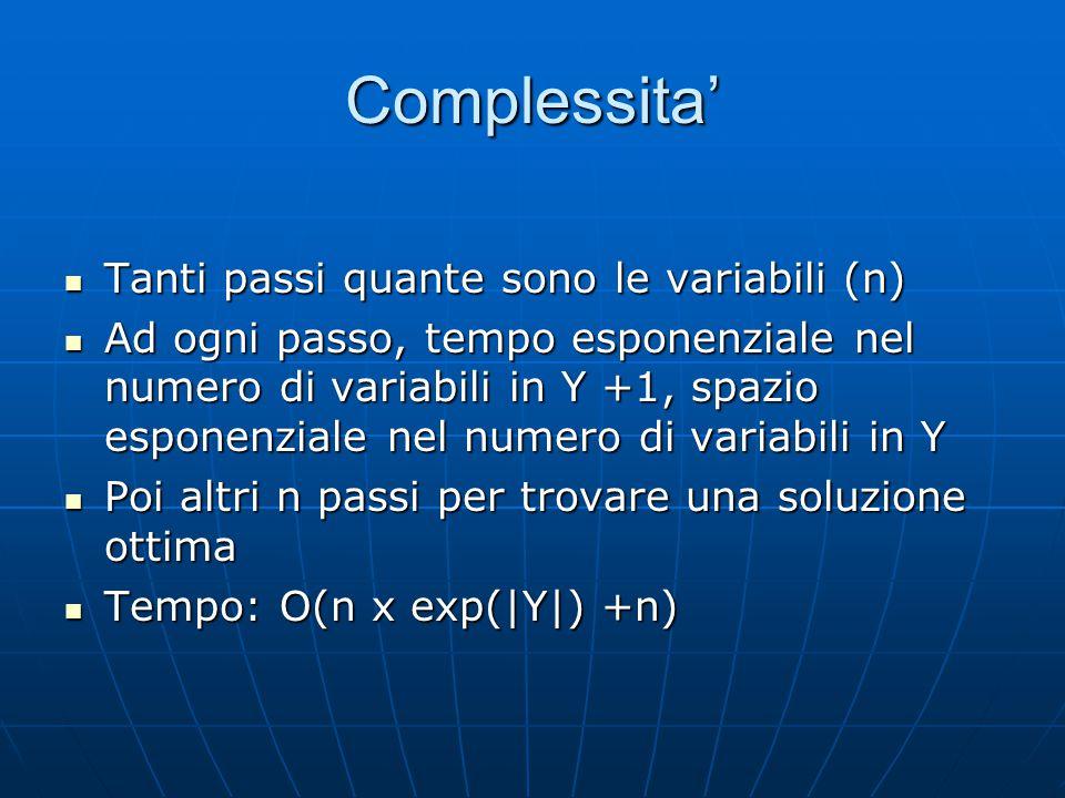 Complessita' Tanti passi quante sono le variabili (n) Tanti passi quante sono le variabili (n) Ad ogni passo, tempo esponenziale nel numero di variabili in Y +1, spazio esponenziale nel numero di variabili in Y Ad ogni passo, tempo esponenziale nel numero di variabili in Y +1, spazio esponenziale nel numero di variabili in Y Poi altri n passi per trovare una soluzione ottima Poi altri n passi per trovare una soluzione ottima Tempo: O(n x exp(|Y|) +n) Tempo: O(n x exp(|Y|) +n)