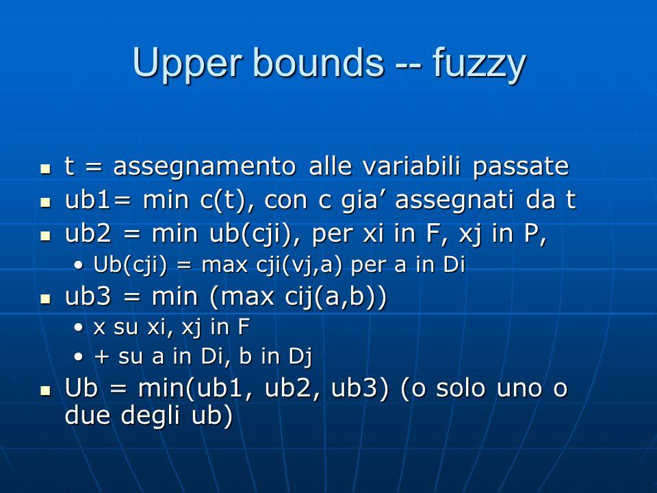 Upper bounds -- fuzzy t = assegnamento alle variabili passate t = assegnamento alle variabili passate ub1= min c(t), con c gia' assegnati da t ub1= min c(t), con c gia' assegnati da t ub2 = min ub(cji), per xi in F, xj in P, ub2 = min ub(cji), per xi in F, xj in P, Ub(cji) = max cji(vj,a) per a in DiUb(cji) = max cji(vj,a) per a in Di ub3 = min (max cij(a,b)) ub3 = min (max cij(a,b)) x su xi, xj in Fx su xi, xj in F + su a in Di, b in Dj+ su a in Di, b in Dj Ub = min(ub1, ub2, ub3) (o solo uno o due degli ub) Ub = min(ub1, ub2, ub3) (o solo uno o due degli ub)