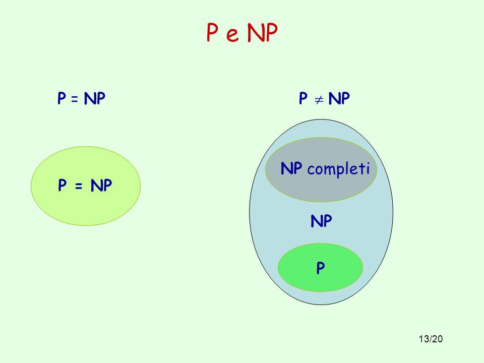 13/20 P = NP P  NP P = NP NP NP completi P P e NP