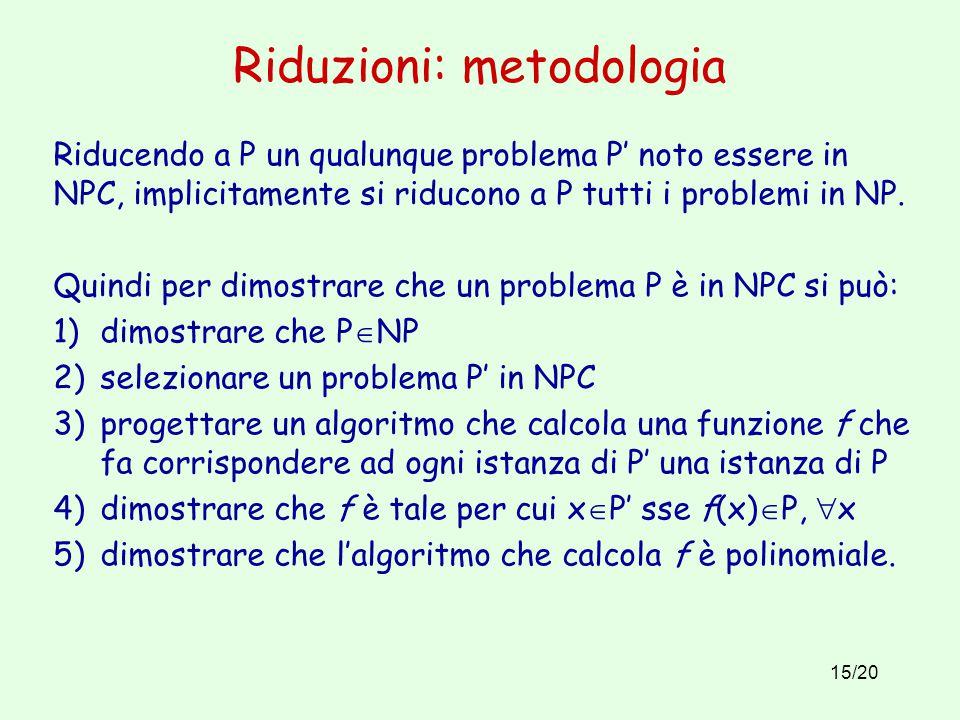 15/20 Riduzioni: metodologia Riducendo a P un qualunque problema P' noto essere in NPC, implicitamente si riducono a P tutti i problemi in NP.
