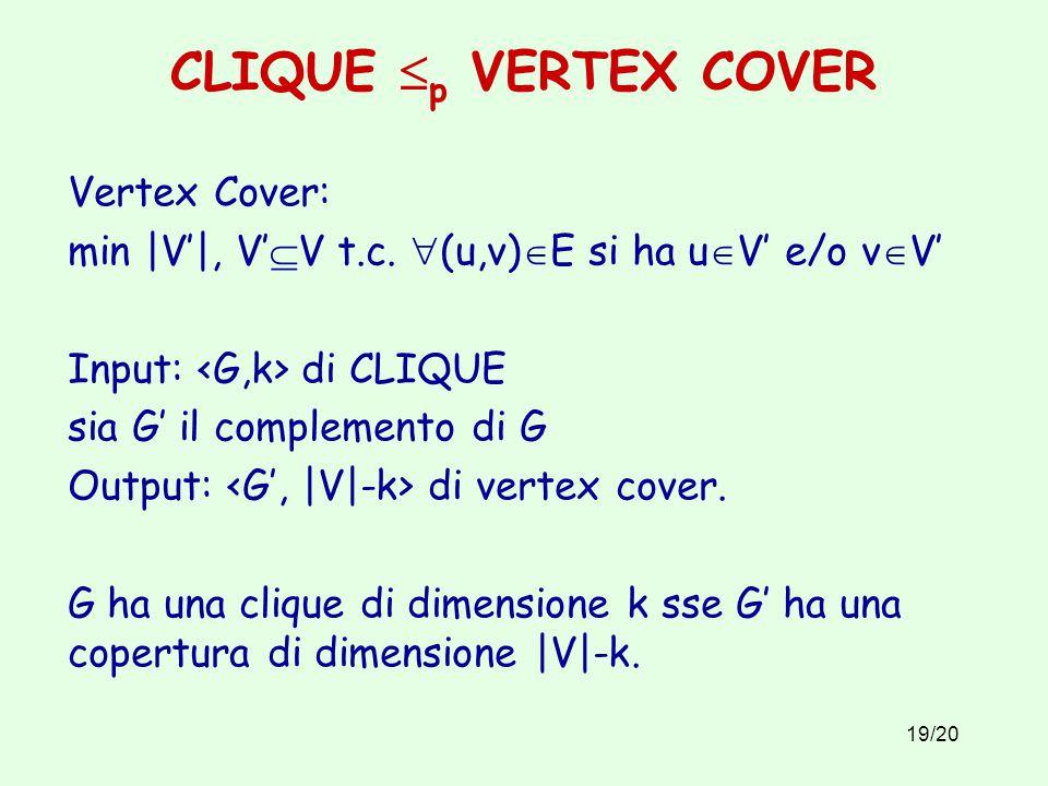 19/20 CLIQUE  p VERTEX COVER Vertex Cover: min |V'|, V'  V t.c.