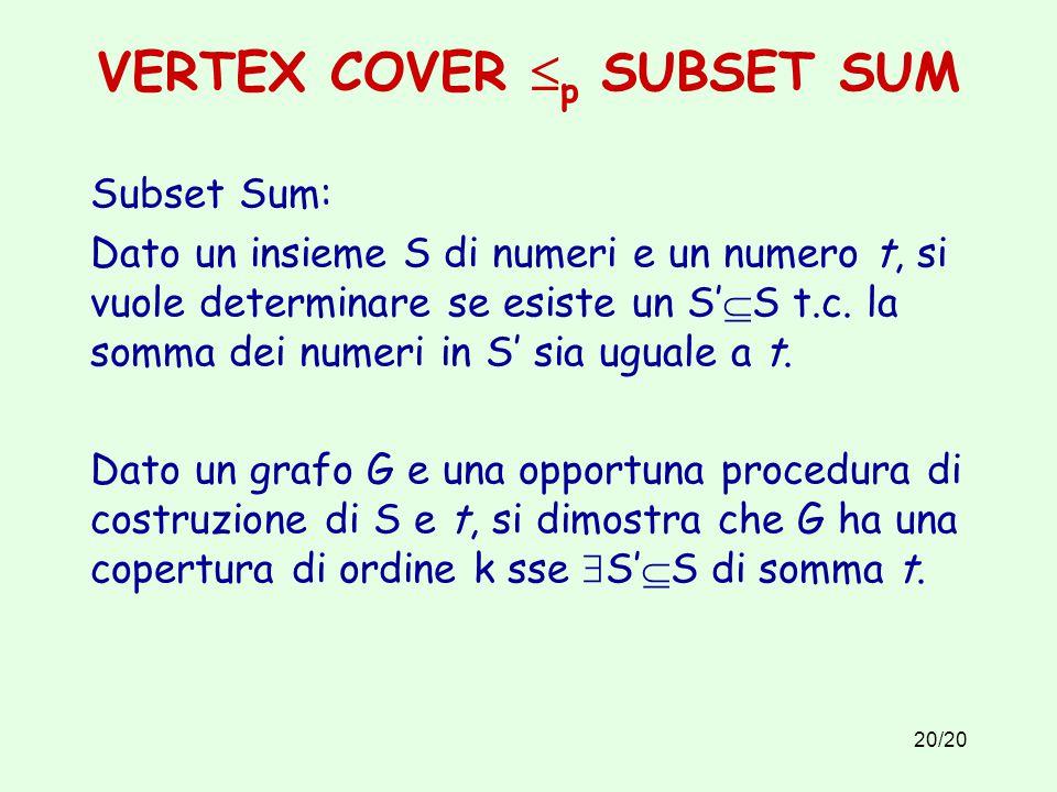 20/20 VERTEX COVER  p SUBSET SUM Subset Sum: Dato un insieme S di numeri e un numero t, si vuole determinare se esiste un S'  S t.c.