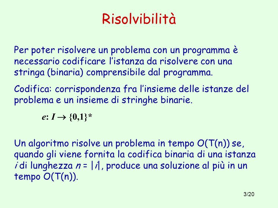 3/20 Risolvibilità Per poter risolvere un problema con un programma è necessario codificare l'istanza da risolvere con una stringa (binaria) comprensibile dal programma.