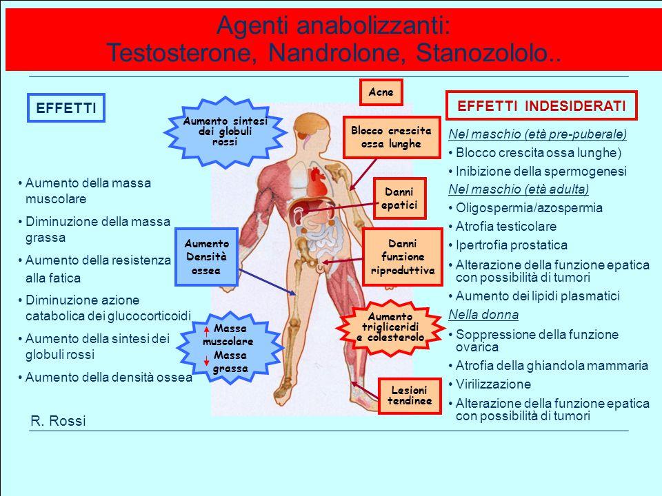 www.apel-pediatri.it aferrand@fastwebnet.it 104 Aumento della massa muscolare Diminuzione della massa grassa Aumento della resistenza alla fatica Diminuzione azione catabolica dei glucocorticoidi Aumento della sintesi dei globuli rossi Aumento della densità ossea Nel maschio (età pre-puberale) Blocco crescita ossa lunghe) Inibizione della spermogenesi Nel maschio (età adulta) Oligospermia/azospermia Atrofia testicolare Ipertrofia prostatica Alterazione della funzione epatica con possibilità di tumori Aumento dei lipidi plasmatici Nella donna Soppressione della funzione ovarica Atrofia della ghiandola mammaria Virilizzazione Alterazione della funzione epatica con possibilità di tumori Aumento Densità ossea Blocco crescita ossa lunghe Acne Danni funzione riproduttiva Danni epatici Aumento trigliceridi e colesterolo Massa muscolare Massa grassa Aumento sintesi dei globuli rossi Lesioni tendinee Agenti anabolizzanti: Testosterone, Nandrolone, Stanozololo..