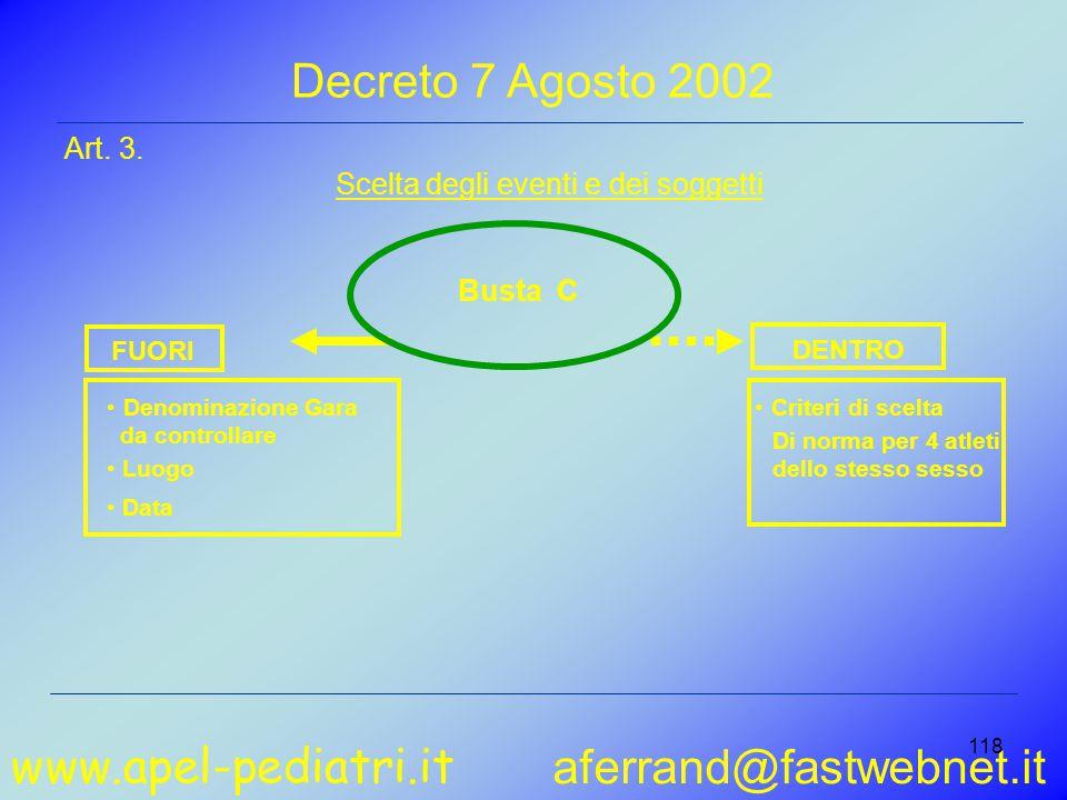 www.apel-pediatri.it aferrand@fastwebnet.it 118 Denominazione Gara da controllare Luogo Data Busta C FUORI DENTRO Criteri di scelta Di norma per 4 atleti dello stesso sesso Art.