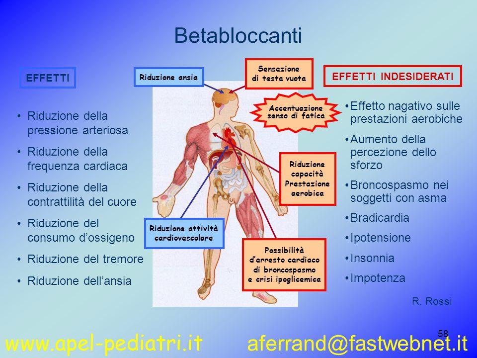 www.apel-pediatri.it aferrand@fastwebnet.it 58 Riduzione della pressione arteriosa Riduzione della frequenza cardiaca Riduzione della contrattilità del cuore Riduzione del consumo d'ossigeno Riduzione del tremore Riduzione dell'ansia Effetto nagativo sulle prestazioni aerobiche Aumento della percezione dello sforzo Broncospasmo nei soggetti con asma Bradicardia Ipotensione Insonnia Impotenza Riduzione capacità Prestazione aerobica Accentuazione senso di fatica EFFETTI EFFETTI INDESIDERATI Sensazione di testa vuota Betabloccanti R.
