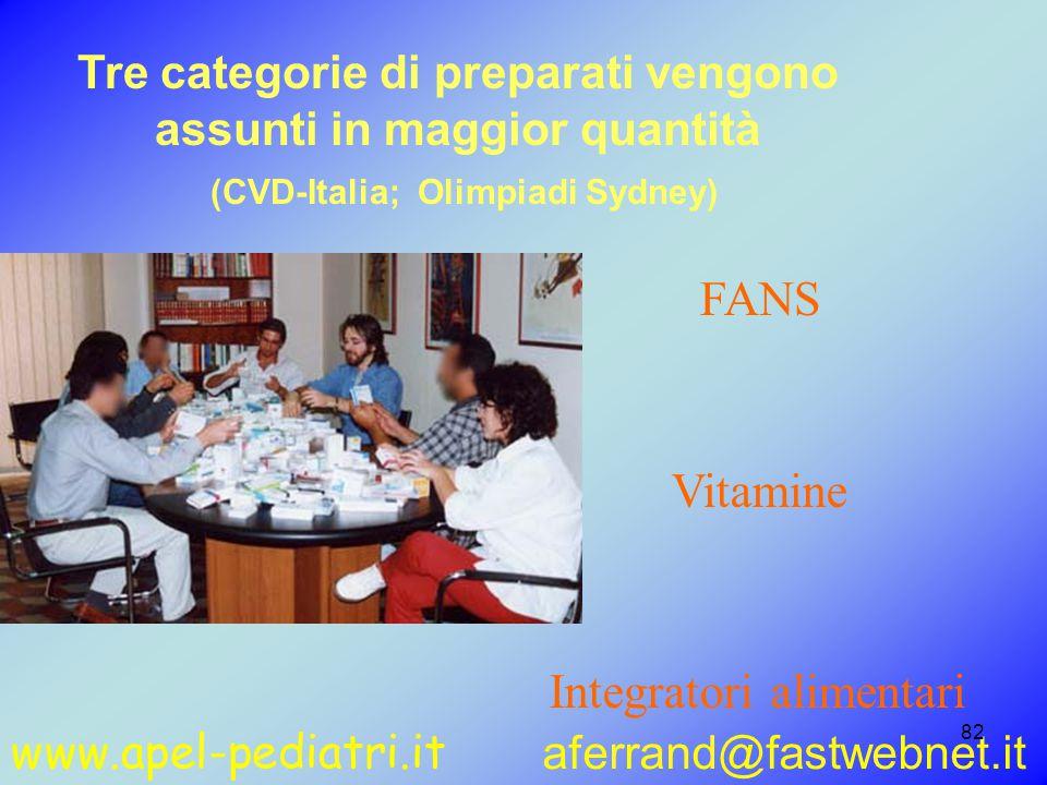 www.apel-pediatri.it aferrand@fastwebnet.it 82 Tre categorie di preparati vengono assunti in maggior quantità (CVD-Italia; Olimpiadi Sydney) FANS Vitamine Integratori alimentari