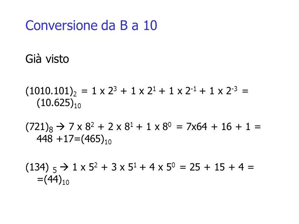 Conversione da B a 10 Già visto (1010.101) 2 = 1 x 2 3 + 1 x 2 1 + 1 x 2 -1 + 1 x 2 -3 = (10.625) 10 (721) 8  7 x 8 2 + 2 x 8 1 + 1 x 8 0 = 7x64 + 16 + 1 = 448 +17=(465) 10 (134) 5  1 x 5 2 + 3 x 5 1 + 4 x 5 0 = 25 + 15 + 4 = =(44) 10