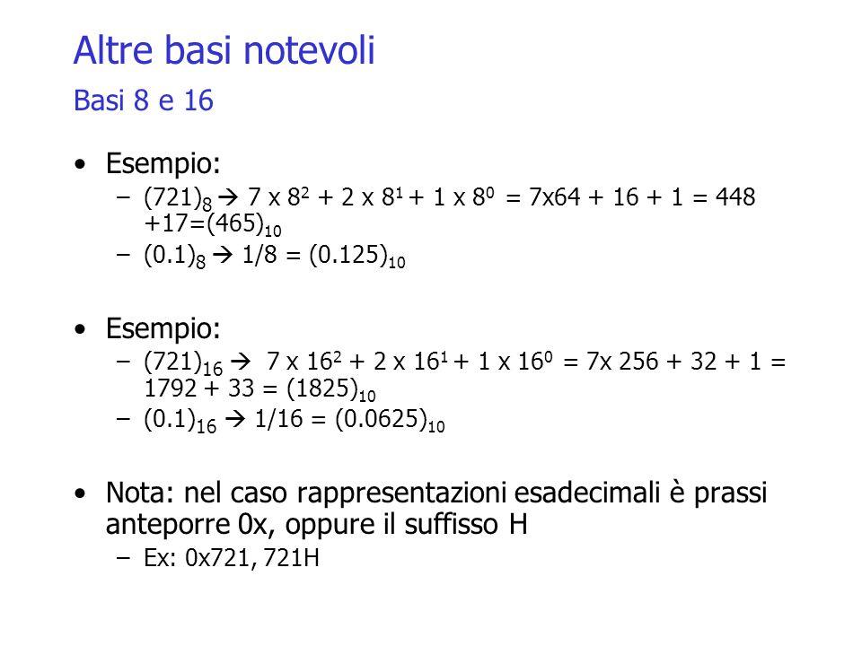 Altre basi notevoli Basi 8 e 16 Esempio: –(721) 8  7 x 8 2 + 2 x 8 1 + 1 x 8 0 = 7x64 + 16 + 1 = 448 +17=(465) 10 –(0.1) 8  1/8 = (0.125) 10 Esempio: –(721) 16  7 x 16 2 + 2 x 16 1 + 1 x 16 0 = 7x 256 + 32 + 1 = 1792 + 33 = (1825) 10 –(0.1) 16  1/16 = (0.0625) 10 Nota: nel caso rappresentazioni esadecimali è prassi anteporre 0x, oppure il suffisso H –Ex: 0x721, 721H