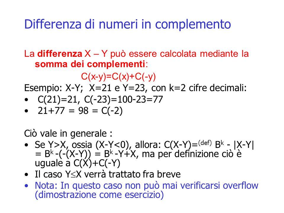 Differenza di numeri in complemento La differenza X – Y può essere calcolata mediante la somma dei complementi: C(x-y)=C(x)+C(-y) Esempio: X-Y; X=21 e Y=23, con k=2 cifre decimali: C(21)=21, C(-23)=100-23=77 21+77 = 98 = C(-2) Ciò vale in generale : Se Y>X, ossia (X-Y<0), allora: C(X-Y)= (def) B k - |X-Y| = B k -(-(X-Y)) = B k -Y+X, ma per definizione ciò è uguale a C(X)+C(-Y) Il caso Y  X verrà trattato fra breve Nota: In questo caso non può mai verificarsi overflow (dimostrazione come esercizio)