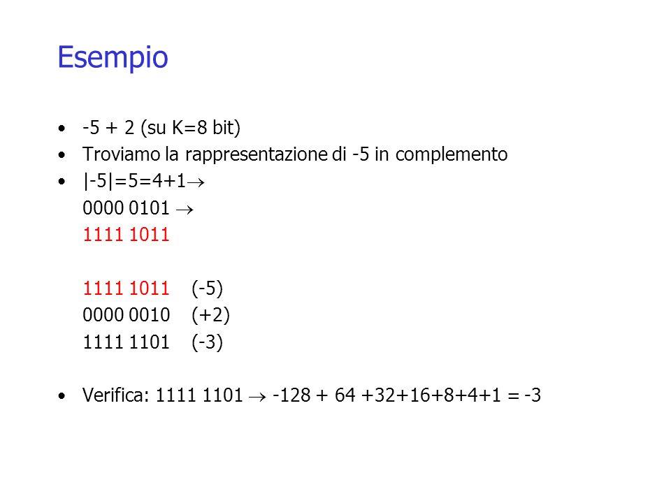 Esempio -5 + 2 (su K=8 bit) Troviamo la rappresentazione di -5 in complemento |-5|=5=4+1  0000 0101  1111 1011 1111 1011(-5) 0000 0010(+2) 1111 1101(-3) Verifica: 1111 1101  -128 + 64 +32+16+8+4+1 = -3