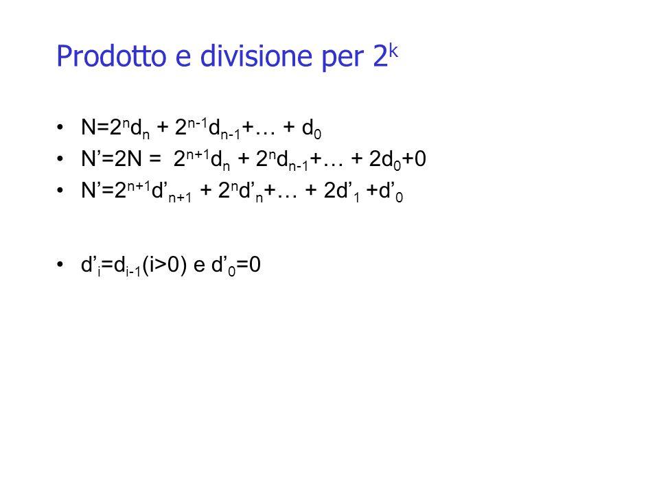 Prodotto e divisione per 2 k N=2 n d n + 2 n-1 d n-1 +… + d 0 N'=2N = 2 n+1 d n + 2 n d n-1 +… + 2d 0 +0 N'=2 n+1 d' n+1 + 2 n d' n +… + 2d' 1 +d' 0 d' i =d i-1 (i>0) e d' 0 =0