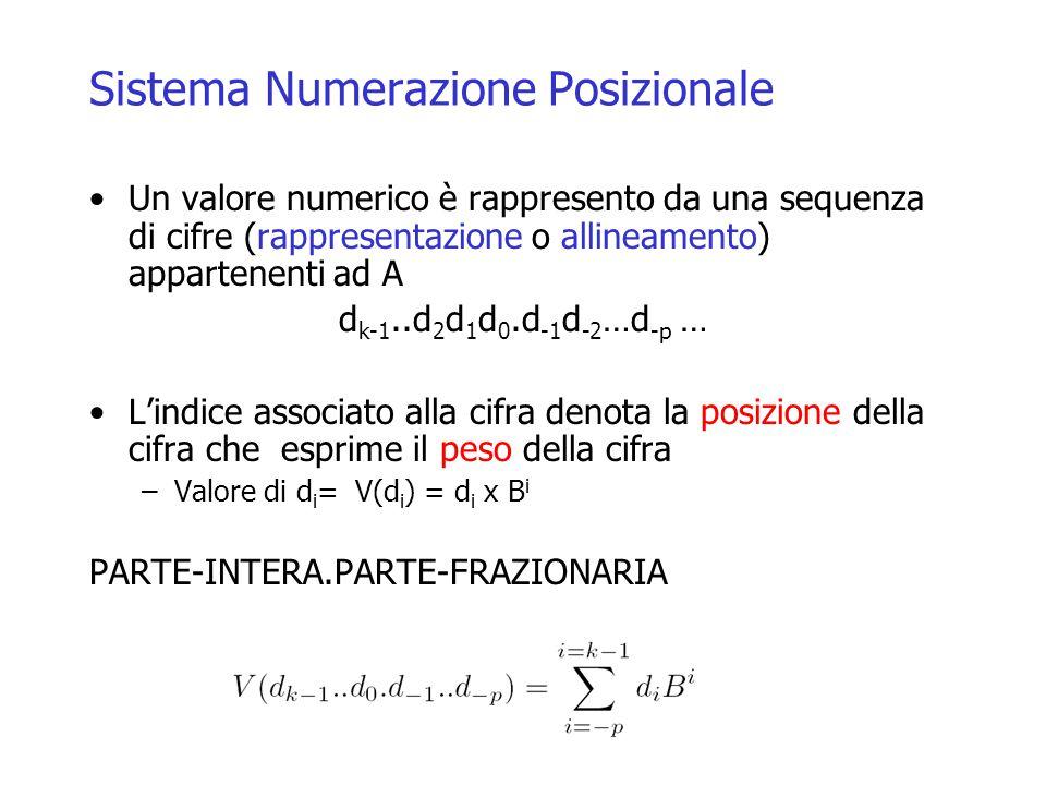Sistema Numerazione Posizionale Un valore numerico è rappresento da una sequenza di cifre (rappresentazione o allineamento) appartenenti ad A d k-1..d 2 d 1 d 0.d -1 d -2 …d -p … L'indice associato alla cifra denota la posizione della cifra che esprime il peso della cifra –Valore di d i = V(d i ) = d i x B i PARTE-INTERA.PARTE-FRAZIONARIA