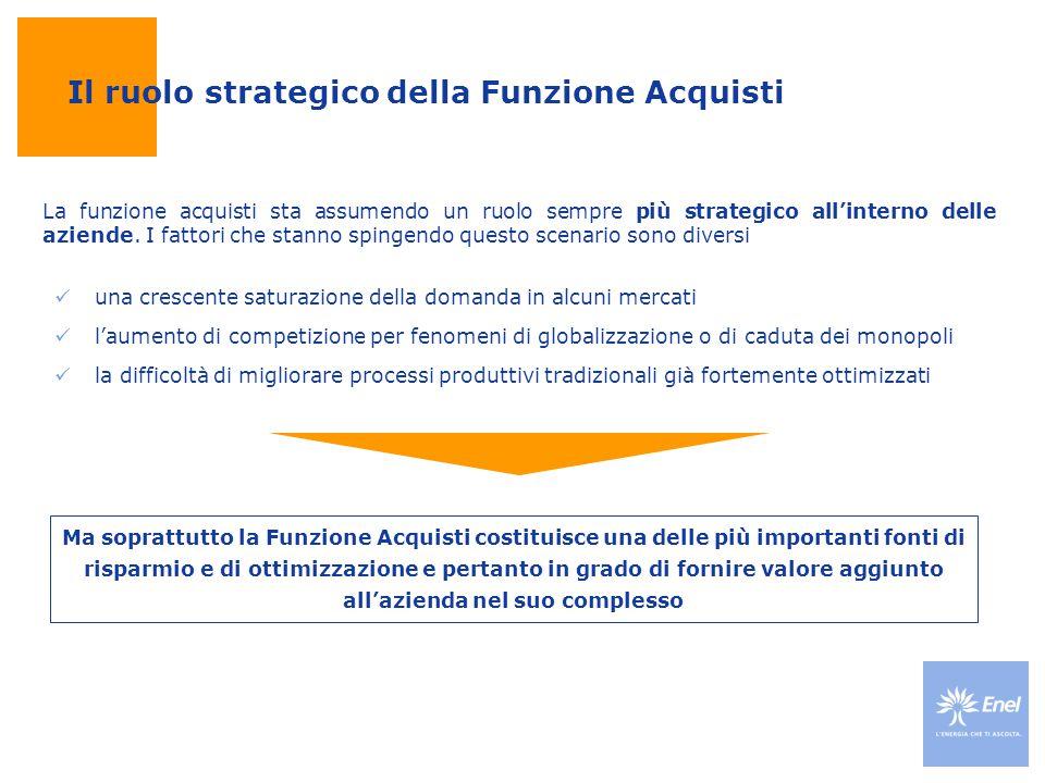 Il ruolo strategico della Funzione Acquisti La funzione acquisti sta assumendo un ruolo sempre più strategico all'interno delle aziende. I fattori che