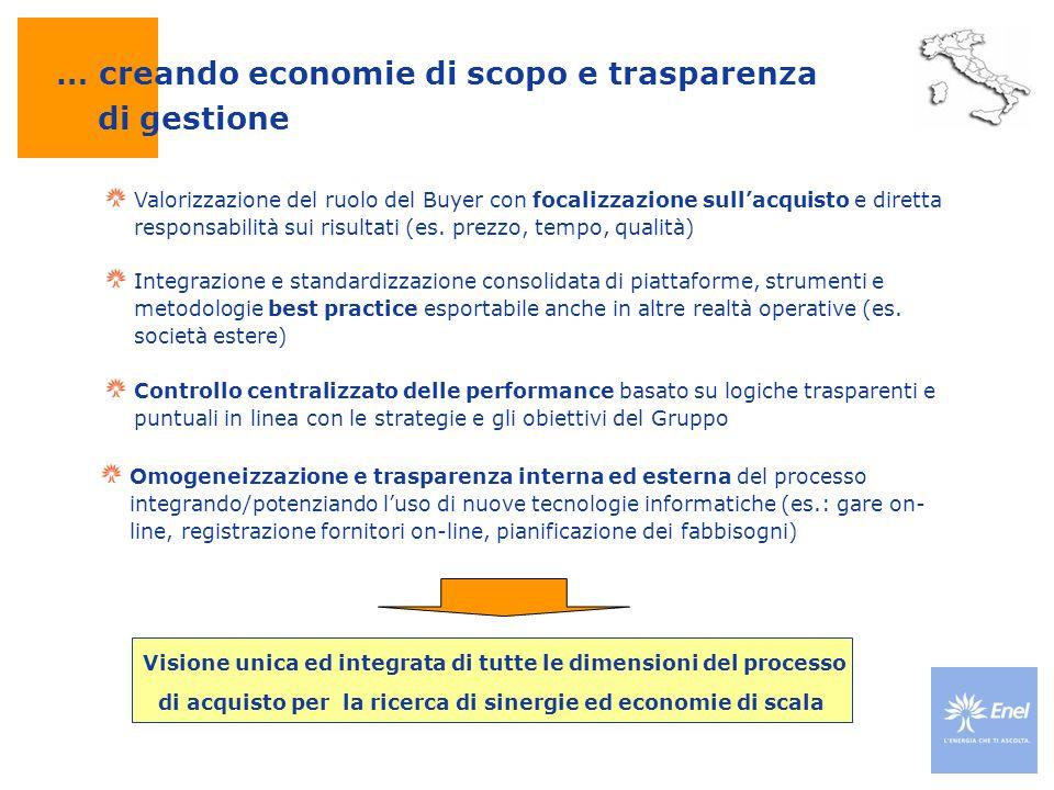 Integrazione e standardizzazione consolidata di piattaforme, strumenti e metodologie best practice esportabile anche in altre realtà operative (es. so