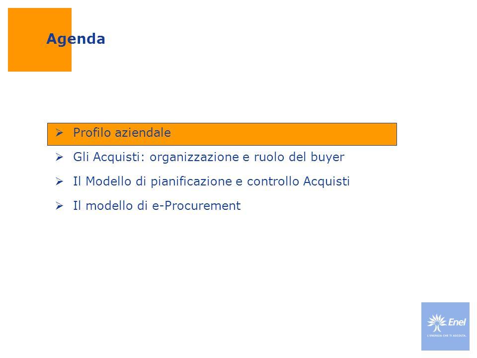  Profilo aziendale  Gli Acquisti: organizzazione e ruolo del buyer  Il Modello di pianificazione e controllo Acquisti  Il modello di e-Procurement