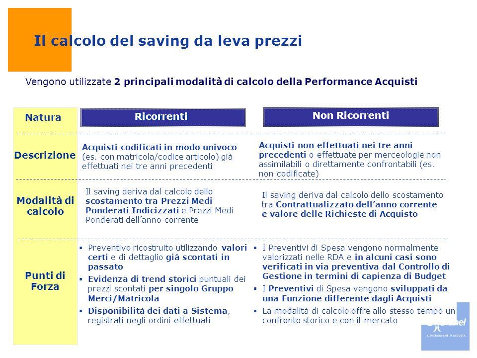 Vengono utilizzate 2 principali modalità di calcolo della Performance Acquisti Il calcolo del saving da leva prezzi Descrizione Modalità di calcolo Ri