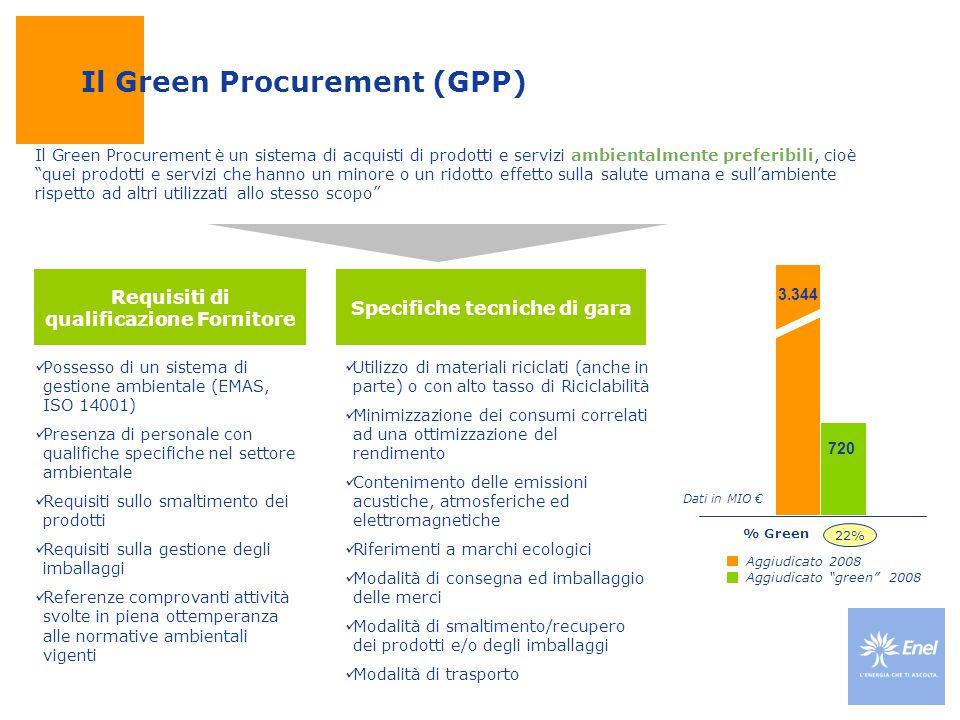 """Il Green Procurement (GPP) Il Green Procurement è un sistema di acquisti di prodotti e servizi ambientalmente preferibili, cioè """"quei prodotti e servi"""