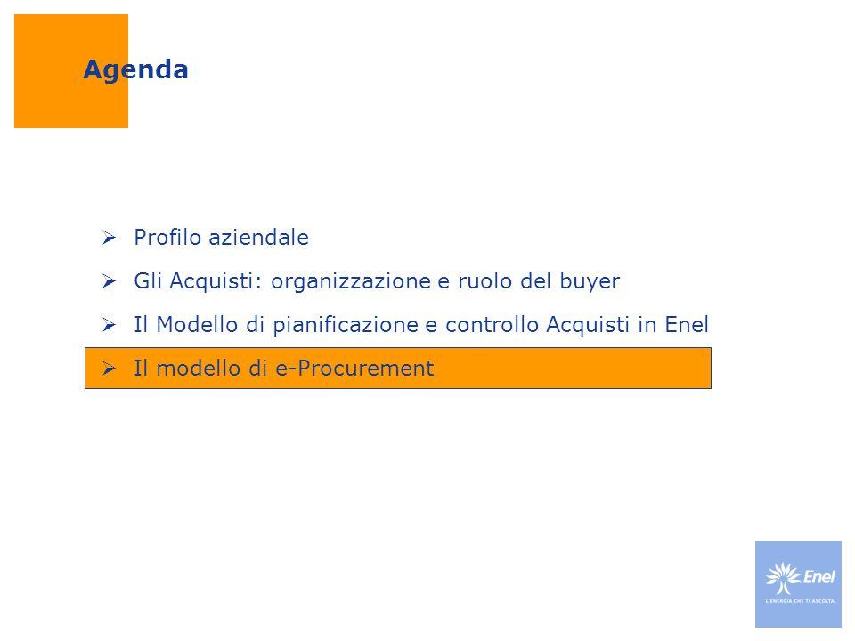  Profilo aziendale  Gli Acquisti: organizzazione e ruolo del buyer  Il Modello di pianificazione e controllo Acquisti in Enel  Il modello di e-Pro