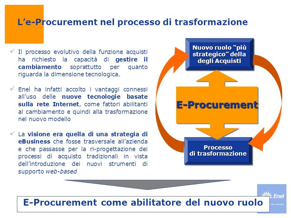 L'e-Procurement nel processo di trasformazione Il processo evolutivo della funzione acquisti ha richiesto la capacità di gestire il cambiamento soprat