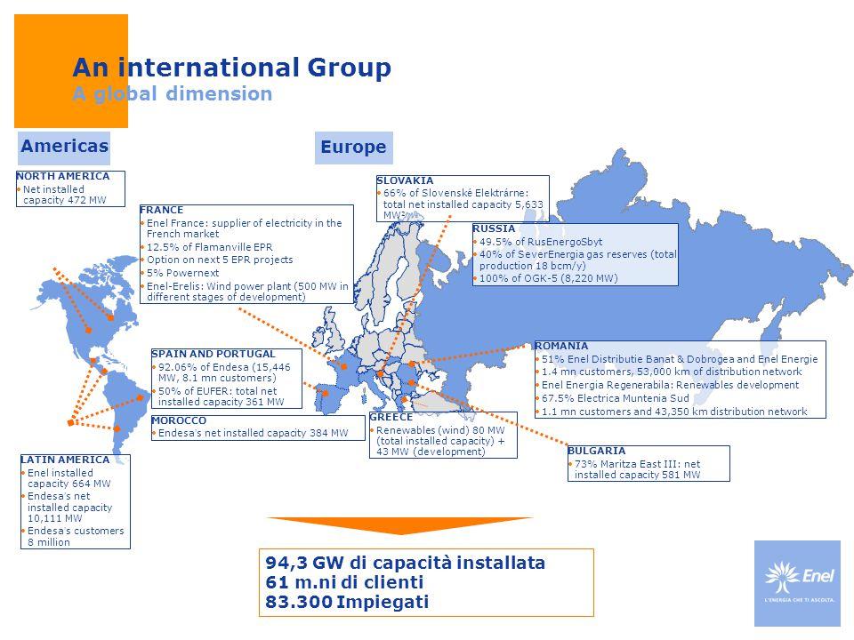 Nel 2003Oggi  5 Regolamenti Acquisti;  Sistemi di procure difformi;  2.037 Gruppi Merce  15 SAP societari;  5 Piattaforme Aste on Line;  5 Portali Acquisti;  5 Reporting operativi difformi;  Assenza di un sistema integrato di monitoraggio performance operative e Saving  Circa 189.000 anagrafiche fornitori  Diversi sistemi di qualificazione Circa 600 risorse  5 Regolamenti Acquisti;  Sistemi di procure difformi;  2.037 Gruppi Merce  15 SAP societari;  5 Piattaforme Aste on Line;  5 Portali Acquisti;  5 Reporting operativi difformi;  Assenza di un sistema integrato di monitoraggio performance operative e Saving  Circa 189.000 anagrafiche fornitori  Diversi sistemi di qualificazione Circa 600 risorse  Un unico Regolamento degli Acquisti e sistemi di procure uniformi  956 Gruppi Merce (-53%)  Un unico sistema di acquisto con una piattaforma di aste on line ed un solo portale degli acquisti  1 Reporting direzionale unico di Gruppo  Un sistema centrale standardizzato di controllo e monitoraggio delle performance  13.400 anagrafiche fornitori (-92%) centralmente gestite  Unico sistema di Qualificazione e Vendor Rating  419* risorse (-27%) La centralizzazione in Italia ha semplificato e standardizzato * Dati dicembre 08 – perimetro Italia Processi e Metodi Sistemi Controllo e Reporting Gestione del fornitore Risorse Nel 2003 l'Enel ha avviato un progetto di centralizzazione degli Acquisti con l'obiettivo di ricercare spazi di efficienza operativa e ridurre i prezzi d'acquisto.
