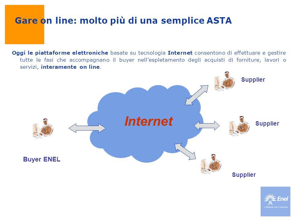 Gare on line: molto più di una semplice ASTA Oggi le piattaforme elettroniche basate su tecnologia Internet consentono di effettuare e gestire tutte l