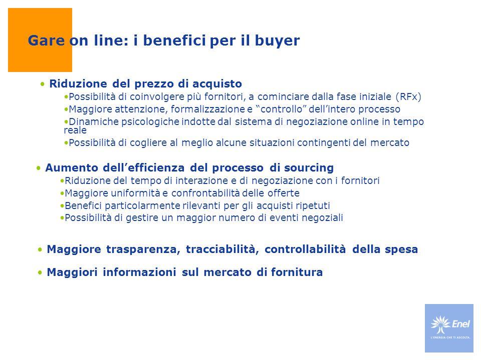 Gare on line: i benefici per il buyer Riduzione del prezzo di acquisto Possibilità di coinvolgere più fornitori, a cominciare dalla fase iniziale (RFx