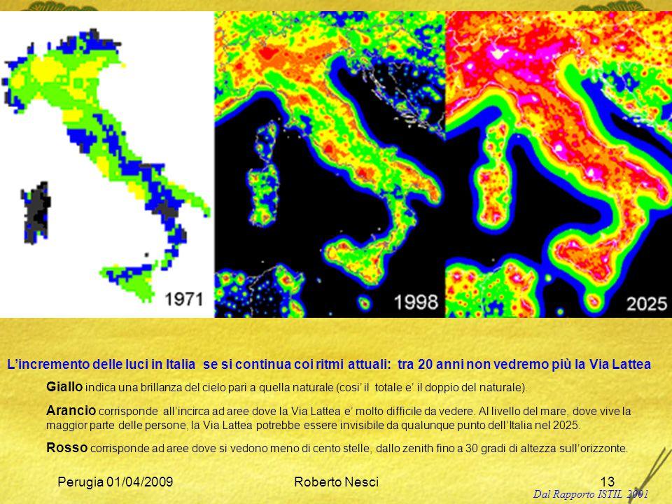 Perugia 01/04/2009Roberto Nesci13 Giallo indica una brillanza del cielo pari a quella naturale (cosi' il totale e' il doppio del naturale). Arancio co