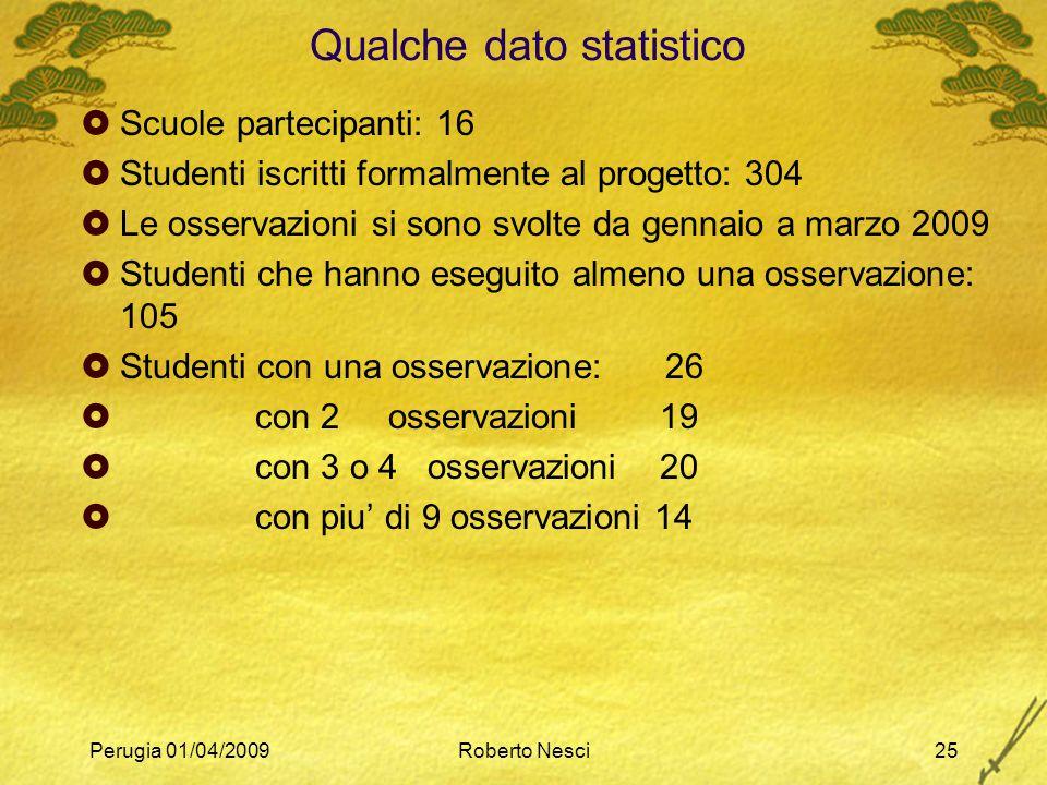 Perugia 01/04/2009Roberto Nesci25 Qualche dato statistico  Scuole partecipanti: 16  Studenti iscritti formalmente al progetto: 304  Le osservazioni