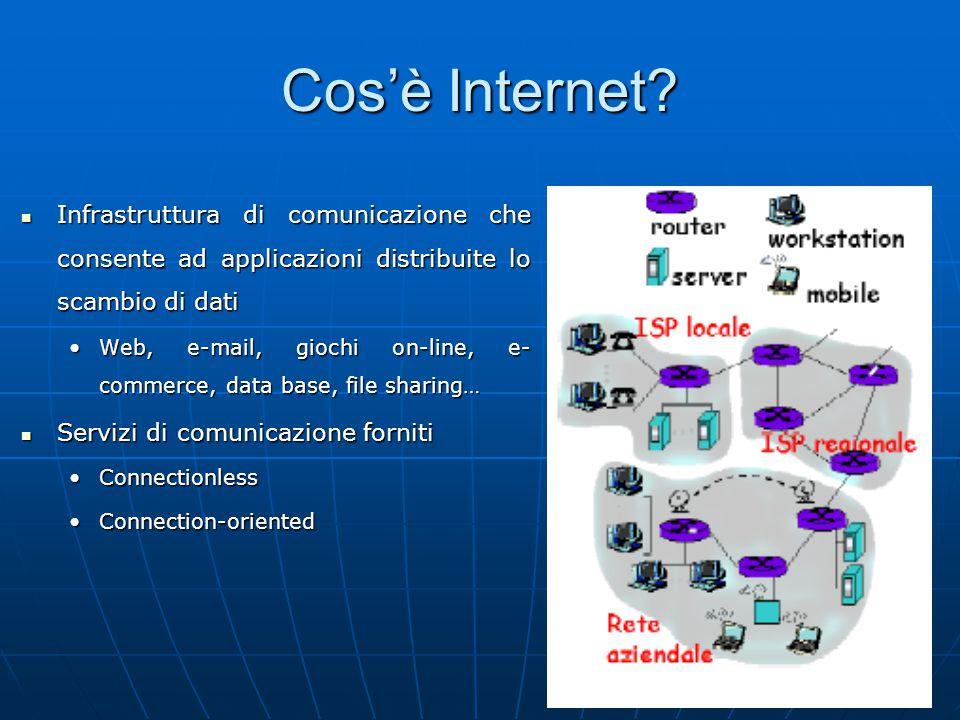 6 Cos'è Internet.